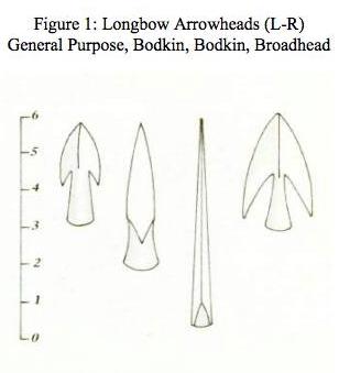 arrows2