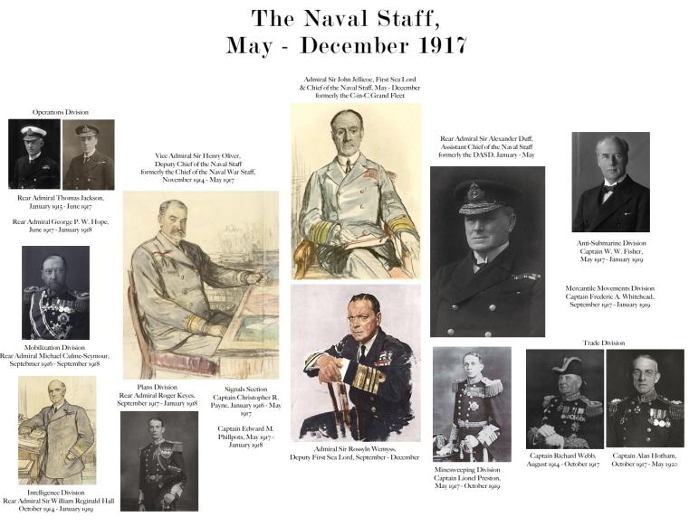 Naval Staff2.5